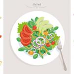 「糖化」と「酸化」が老化を招く!アンチエイジングのための食事とは